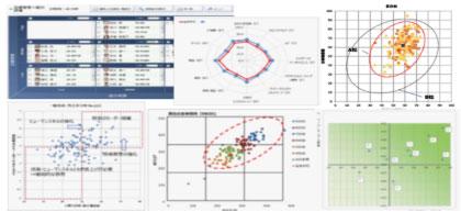 組織分析事例イメージ